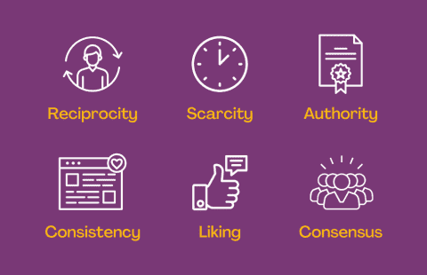 icon graphic of the six principles of persuasion
